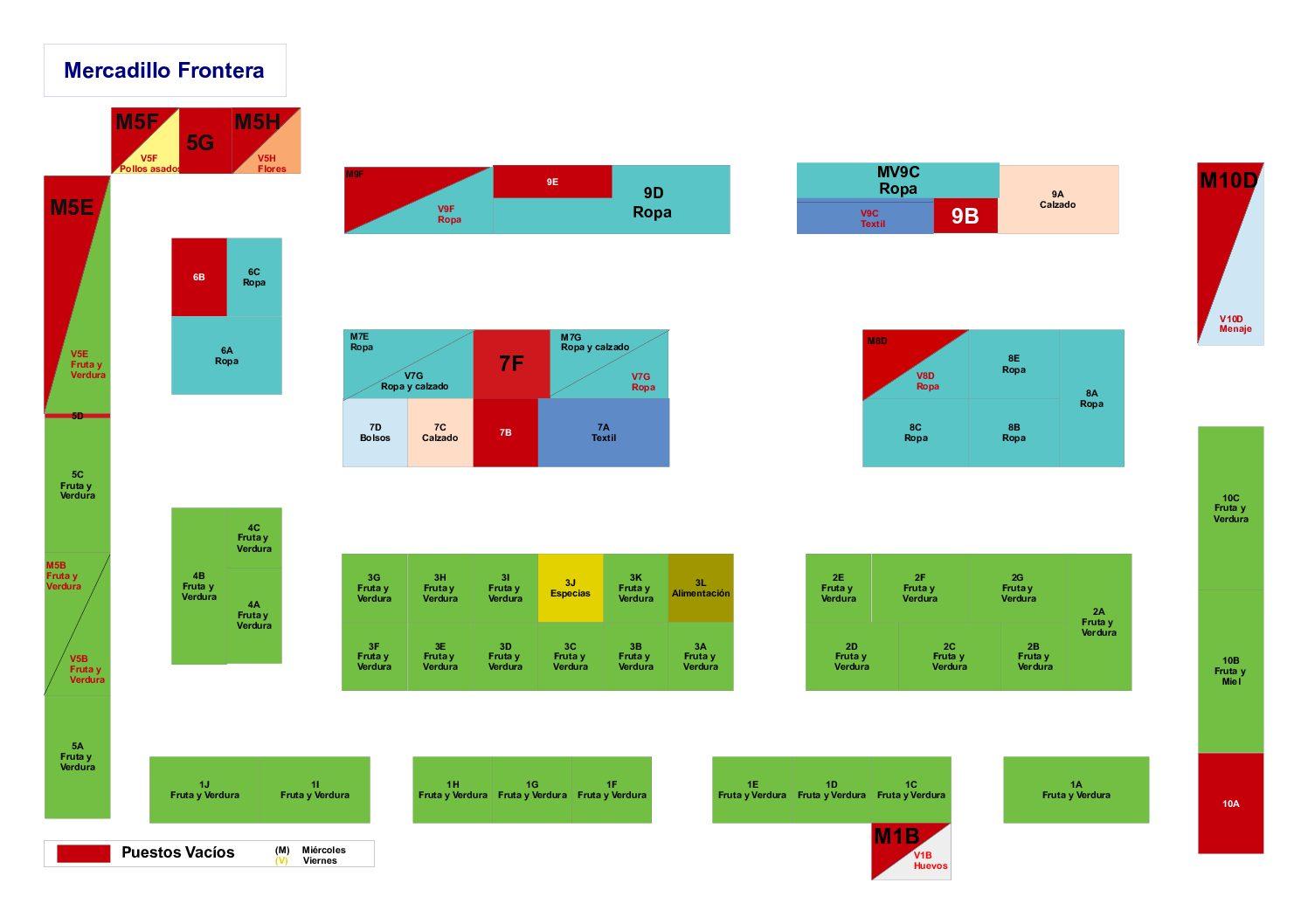 Distribución puestos Mercadillo Frontera